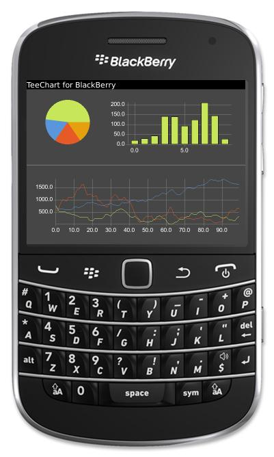 TeeChart Java for BlackBerry