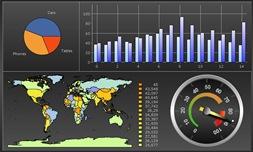 TeeChart ActiveX screenshot