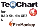 Where can i diablo 3 beta. rad studio xe2 update 2. free commandos 3 game f