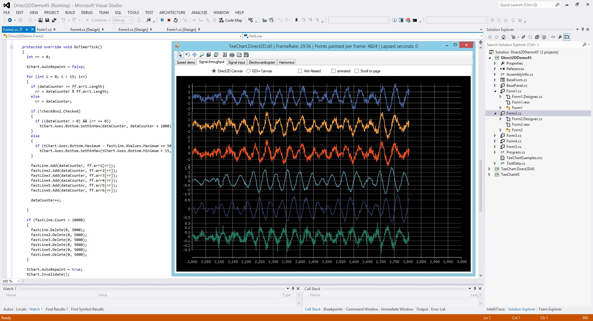 Sample TeeChart Direct 2D performance. Using TeeChart for .NET in Visual Studio .NET.