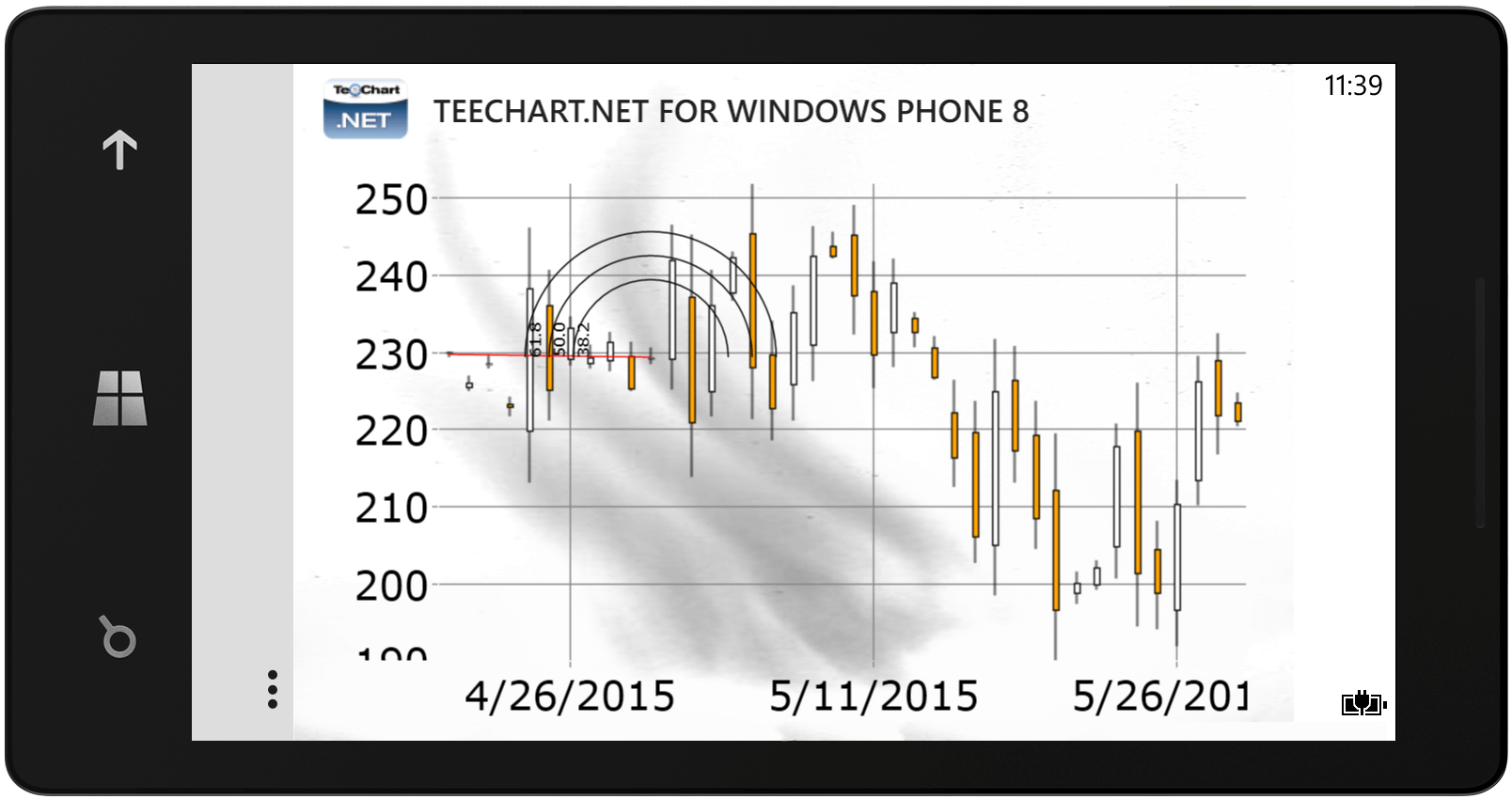 Fibonacci Arcs on Chart displayed on Windows Phone device.