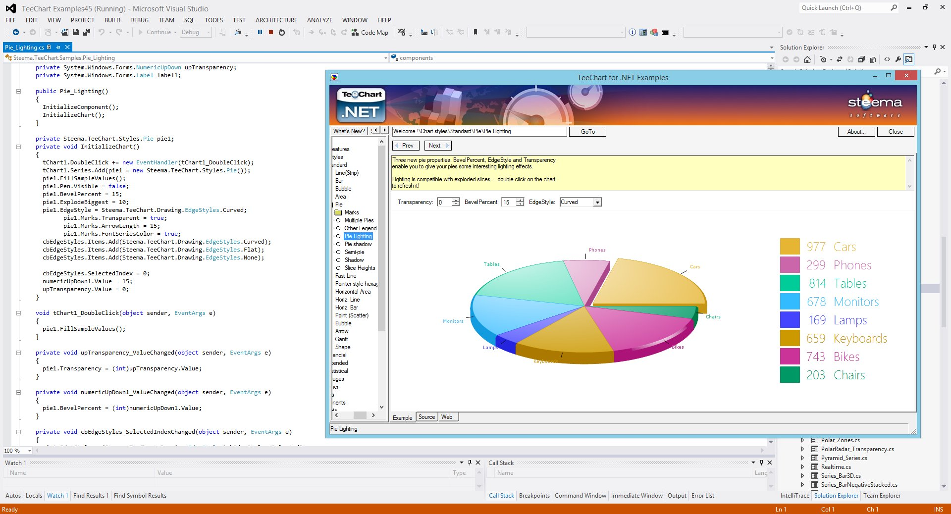 Lighting effects display on a Pie Chart.