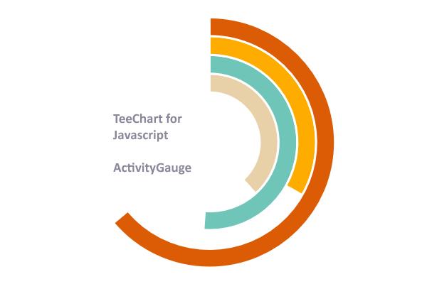 Steema | TeeChartJS Chart Components for Javascript & HTML5