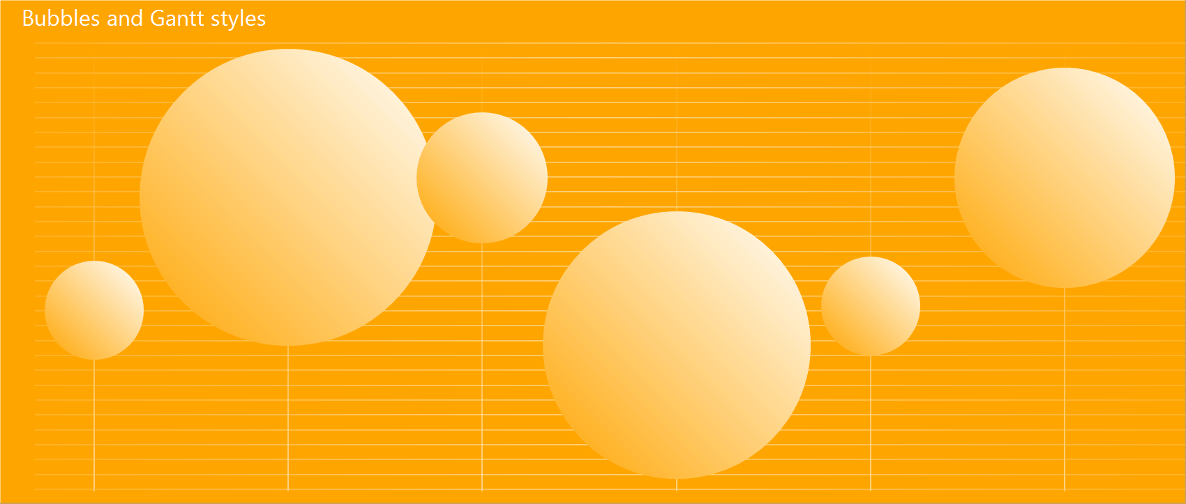 Displaying a Bubble Chart with variable size circular symbols to represent data.
