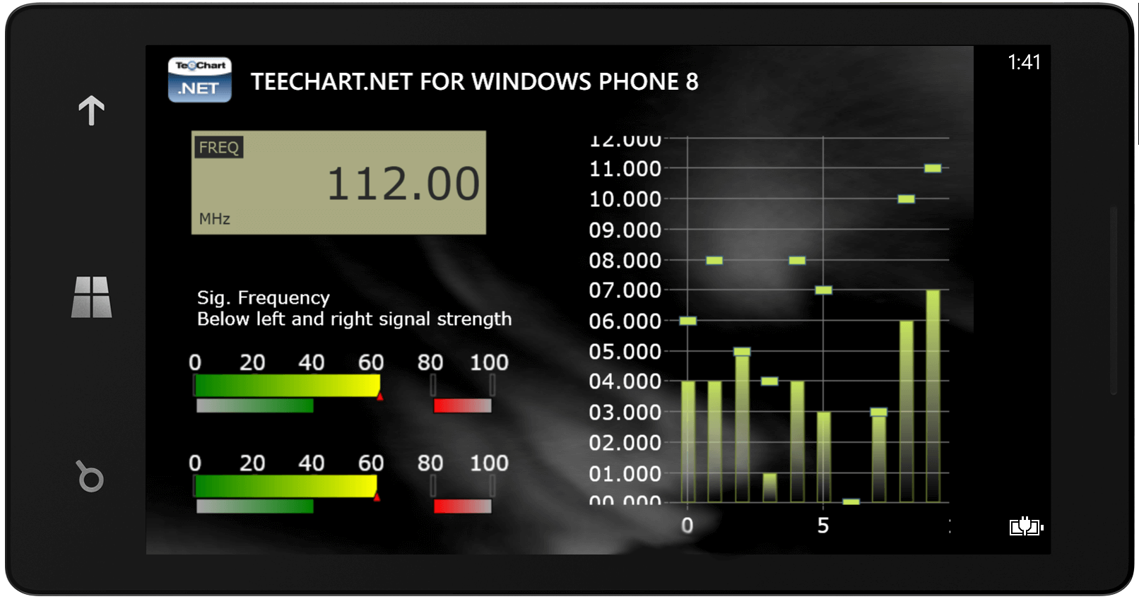 Sample Dashboard on  Windows Phone device.