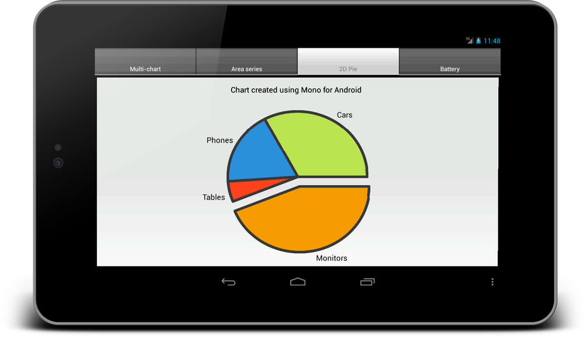 Interactive Pie Chart, written with TeeChart chart component and Xamarin.Android.