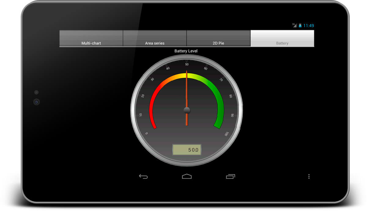 TeeChart Circular Gauge, built with Xamarin.Android, in demo showing Android phone's battery level.