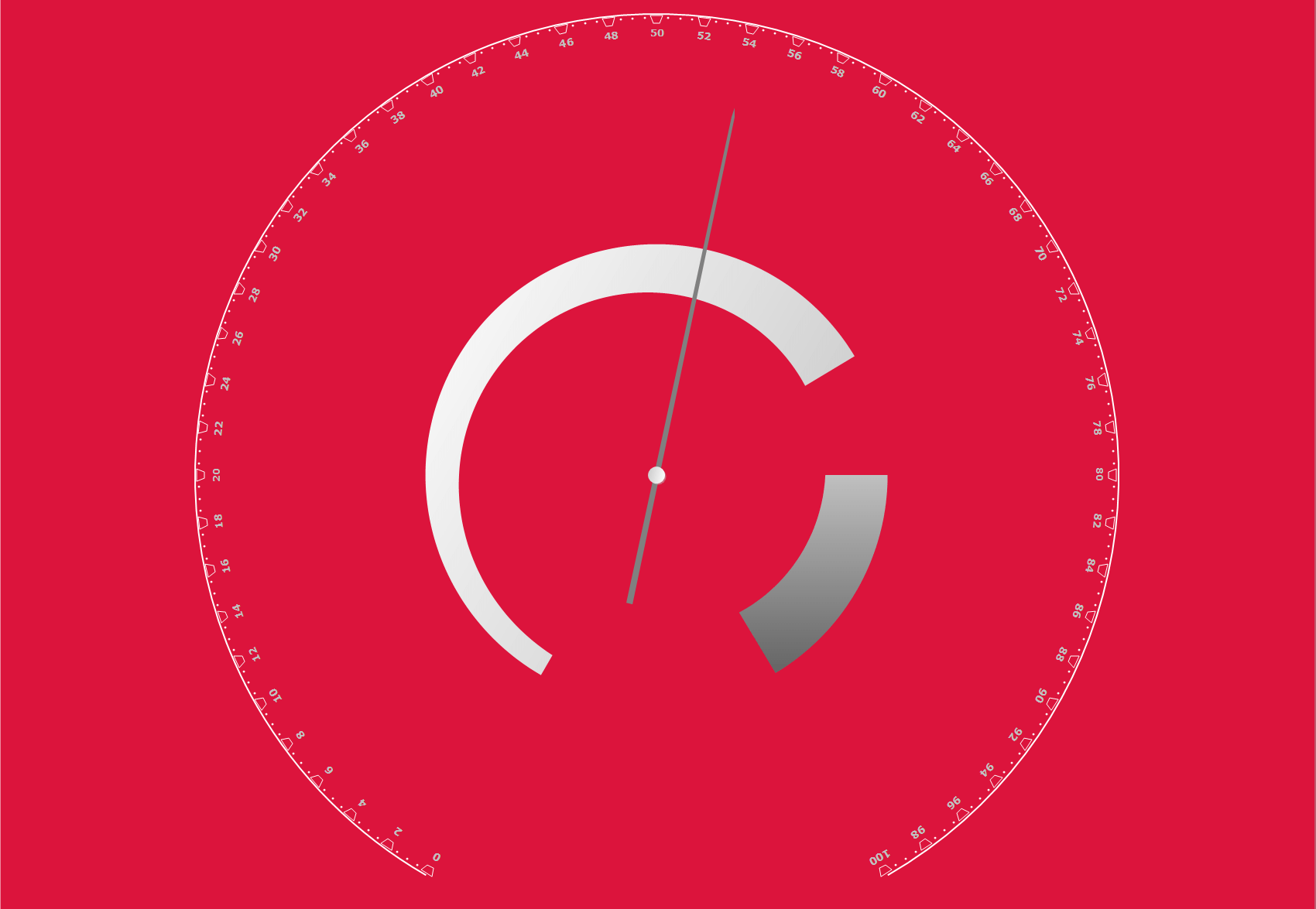 Circular Gauge provides a fully configurable and quick drawing circular gauge style
