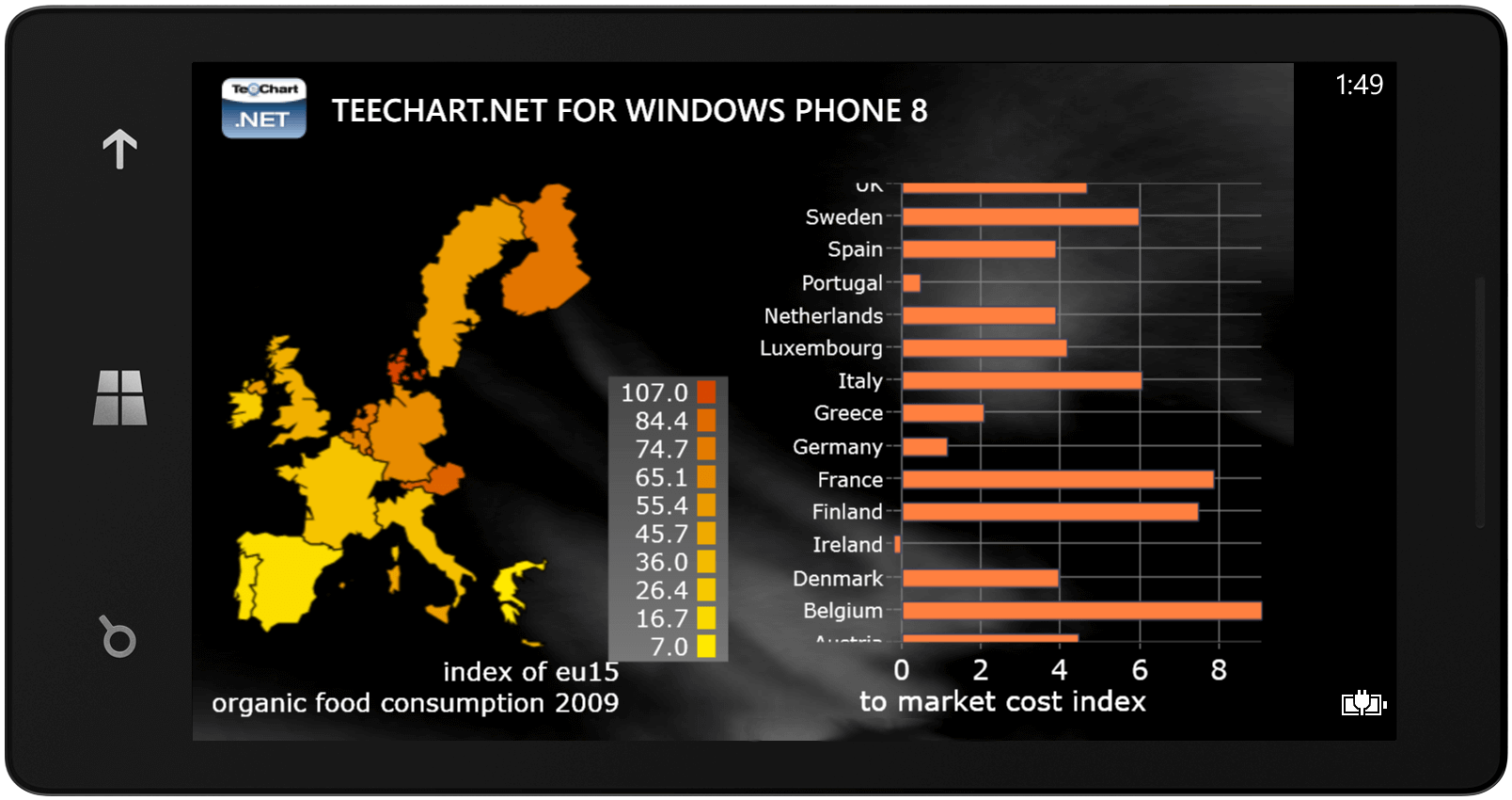 Sample Map and horizontal Bar Chart on Windows Phone device.