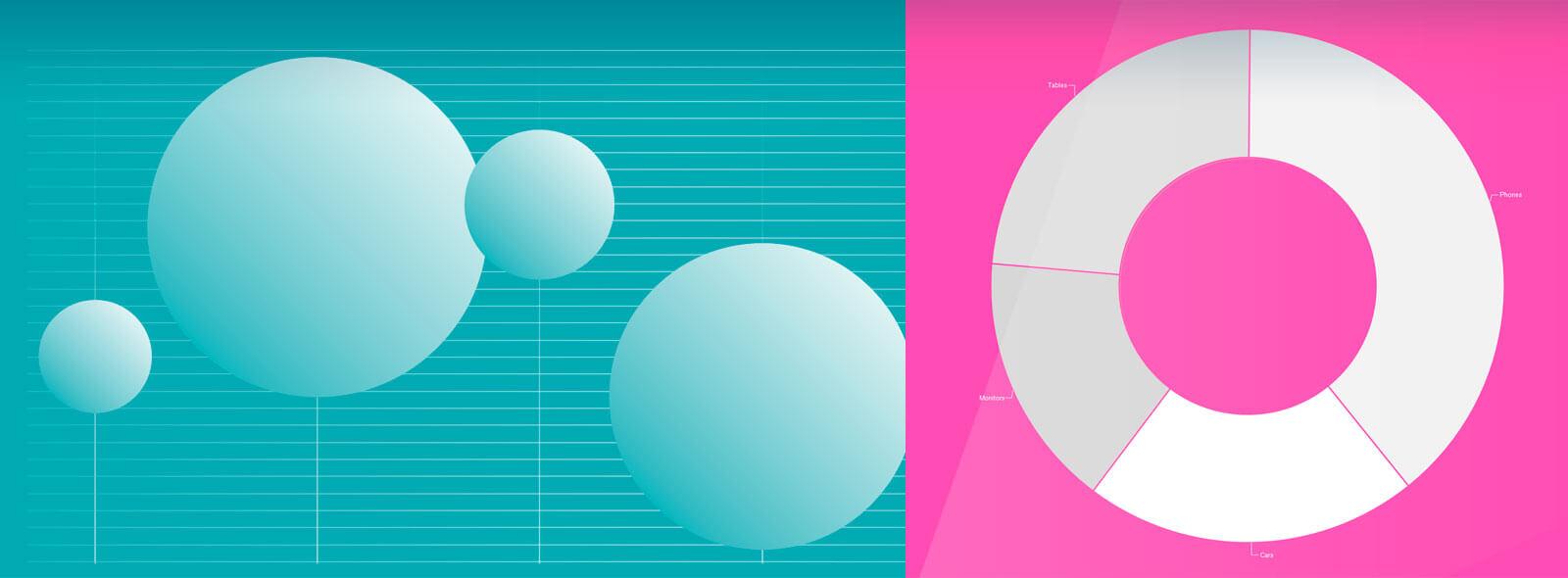Steema | TeeChart ActiveX Chart Components