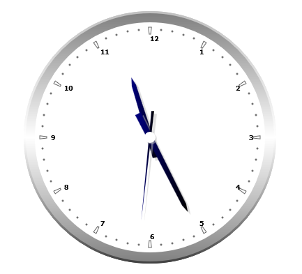 Clock Gauge with its own characteristics and functionality