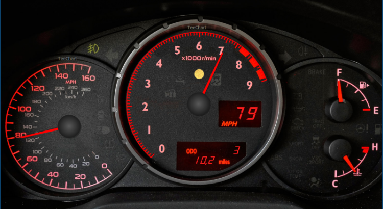 Numeric Gauges to simulate the acceleration of a 2016 Subaru BRZ car